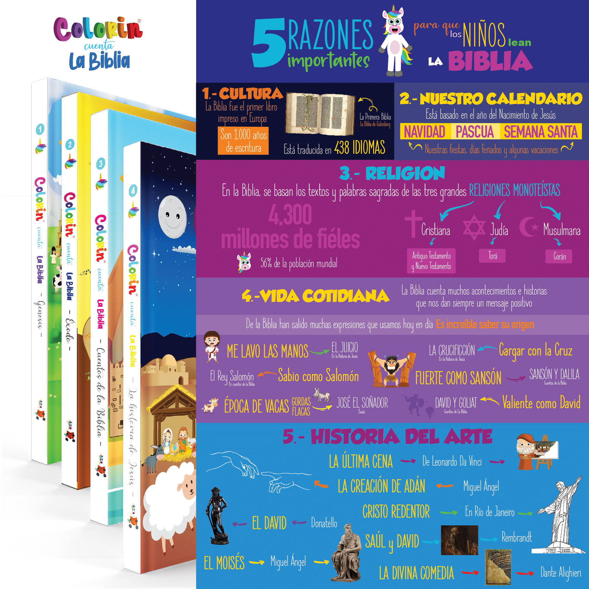 Infografía 5 Razones Para Leer La Biblia Con Los NIños